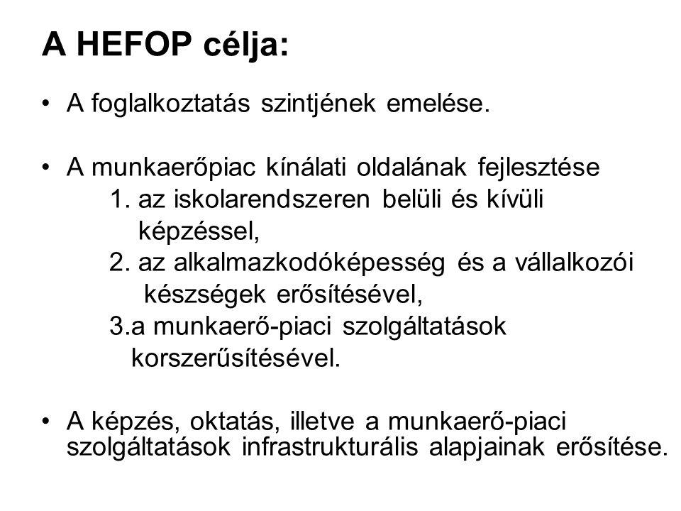 A HEFOP célja: A foglalkoztatás szintjének emelése. A munkaerőpiac kínálati oldalának fejlesztése 1. az iskolarendszeren belüli és kívüli képzéssel, 2