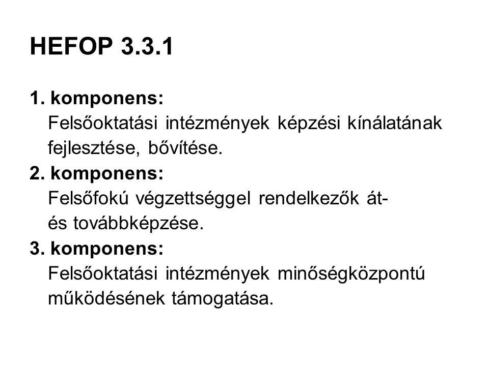 HEFOP 3.3.1 1. komponens: Felsőoktatási intézmények képzési kínálatának fejlesztése, bővítése.