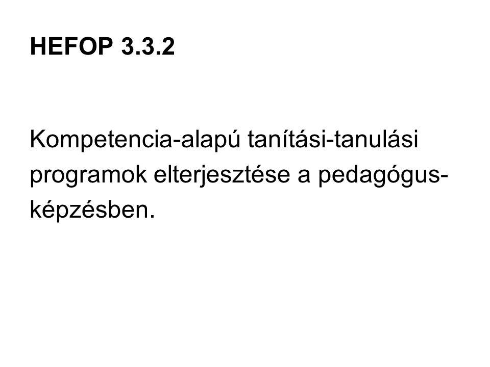 HEFOP 3.3.2 Kompetencia-alapú tanítási-tanulási programok elterjesztése a pedagógus- képzésben.