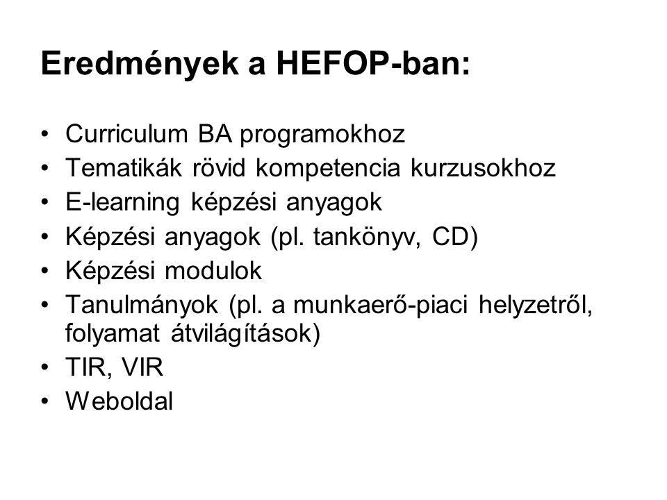 Eredmények a HEFOP-ban: Curriculum BA programokhoz Tematikák rövid kompetencia kurzusokhoz E-learning képzési anyagok Képzési anyagok (pl. tankönyv, C
