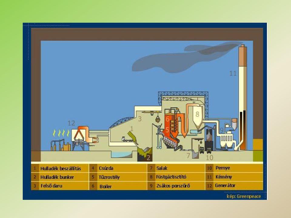 Általános technológiai folyamatábra 1.tárolás; 2.