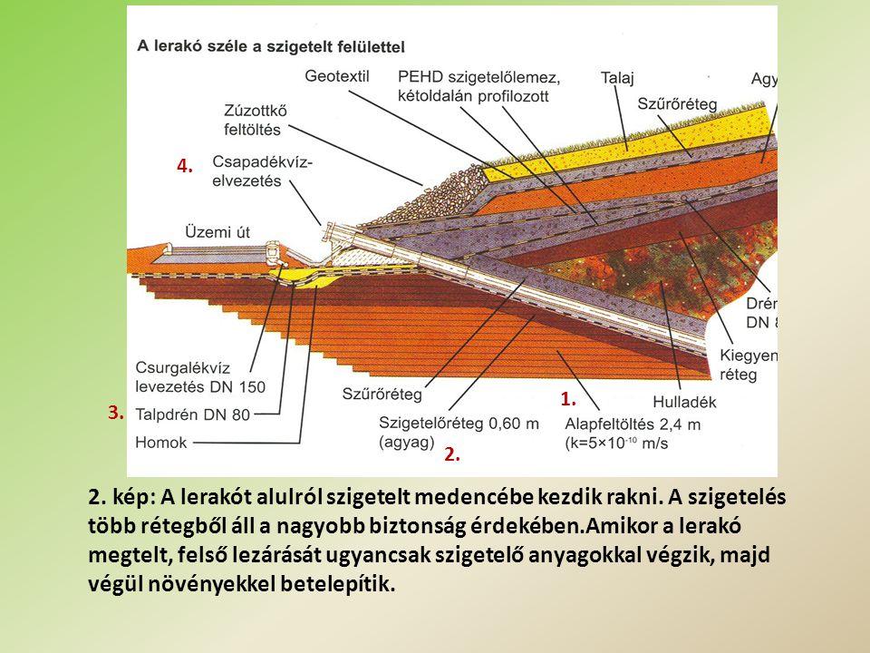 3.kép: A lerakó csurgalékvíz tárolója ugyancsak többrétegű szigeteléssel készül.