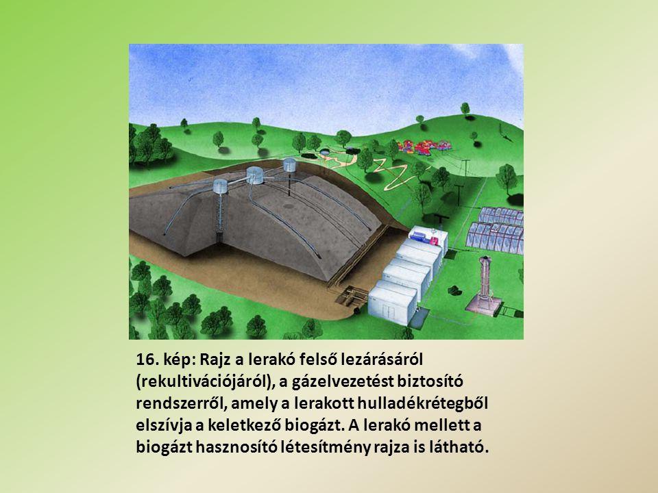 16. kép: Rajz a lerakó felső lezárásáról (rekultivációjáról), a gázelvezetést biztosító rendszerről, amely a lerakott hulladékrétegből elszívja a kele