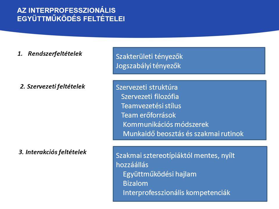 AZ INTERPROFESSZIONÁLIS EGYÜTTMŰKÖDÉS FELTÉTELEI Szakterületi tényezők Jogszabályi tényezők 1.Rendszerfeltételek Szervezeti struktúra Szervezeti filoz