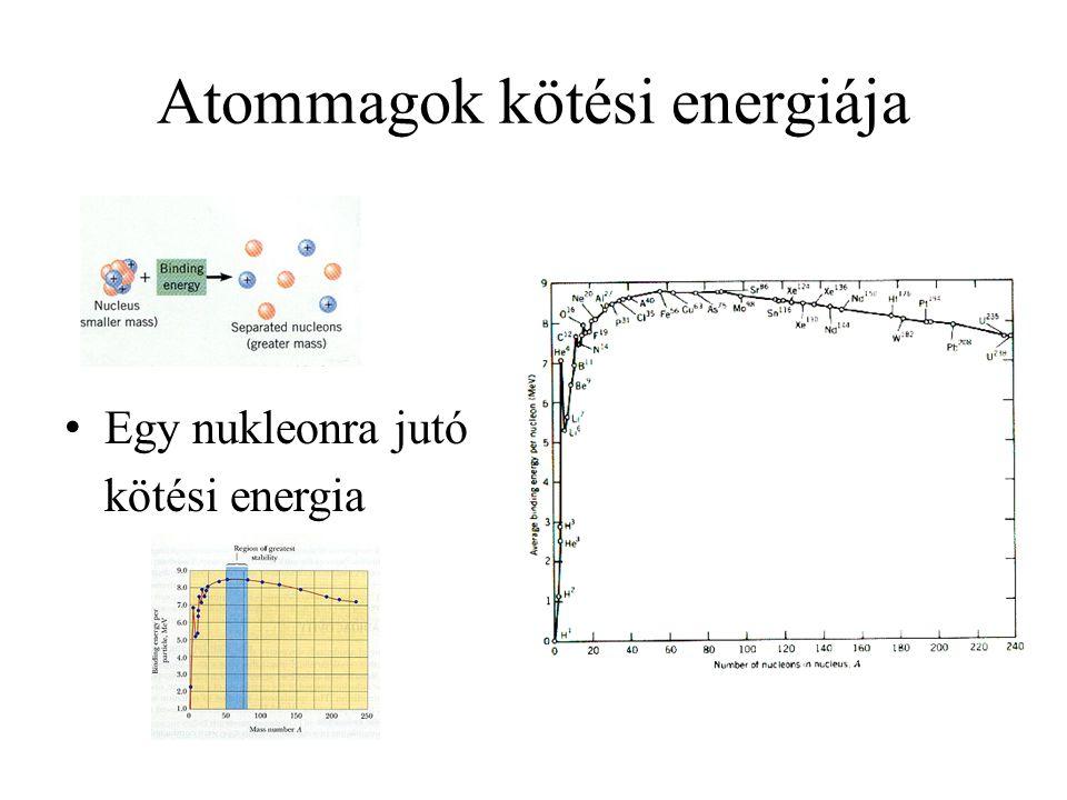Atommagok kötési energiája Egy nukleonra jutó kötési energia