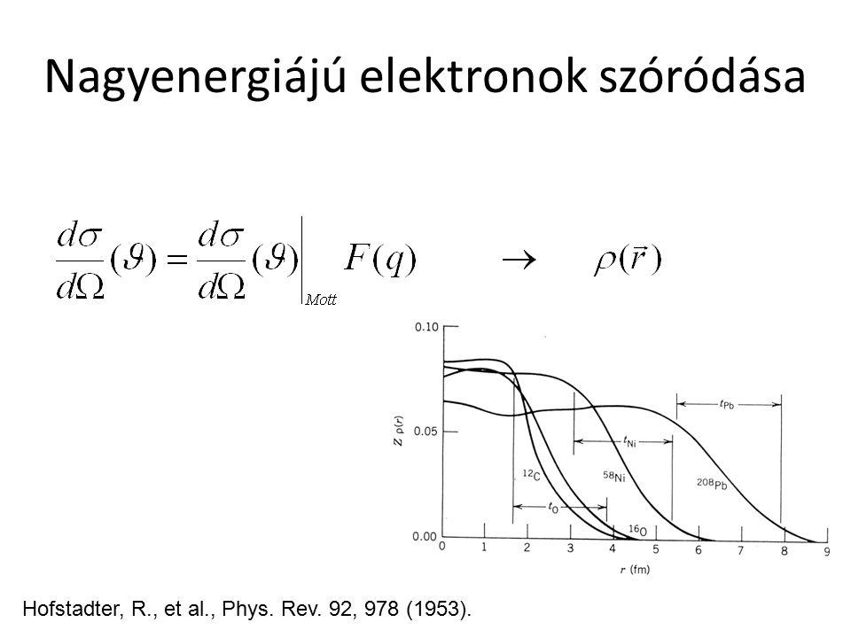 Ekvivalens magsugár egyenletes sűrűségű R sugarú gömb általános sűrűségű atommag Azon egyenletes sűrűségű gömb sugara, melynek -a azonos az adott sűrűségeloszlás -val.