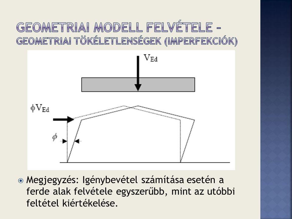  Megjegyzés: Igénybevétel számítása esetén a ferde alak felvétele egyszerűbb, mint az utóbbi feltétel kiértékelése.