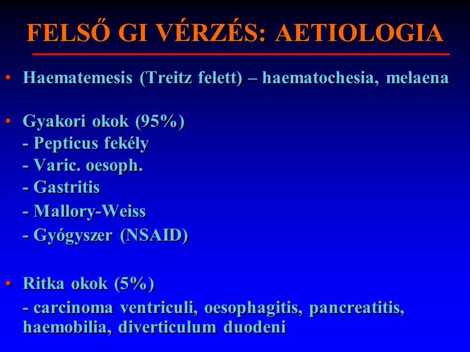 FELSŐ GI VÉRZÉS: AETIOLOGIA Haematemesis (Treitz felett) – haematochesia, melaena Gyakori okok (95%) - Pepticus fekély - Varic. oesoph. - Gastritis -