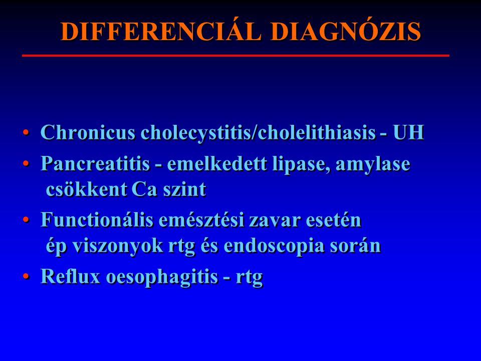 DIFFERENCIÁL DIAGNÓZIS Chronicus cholecystitis/cholelithiasis - UH Pancreatitis - emelkedett lipase, amylase csökkent Ca szint Functionális emésztési