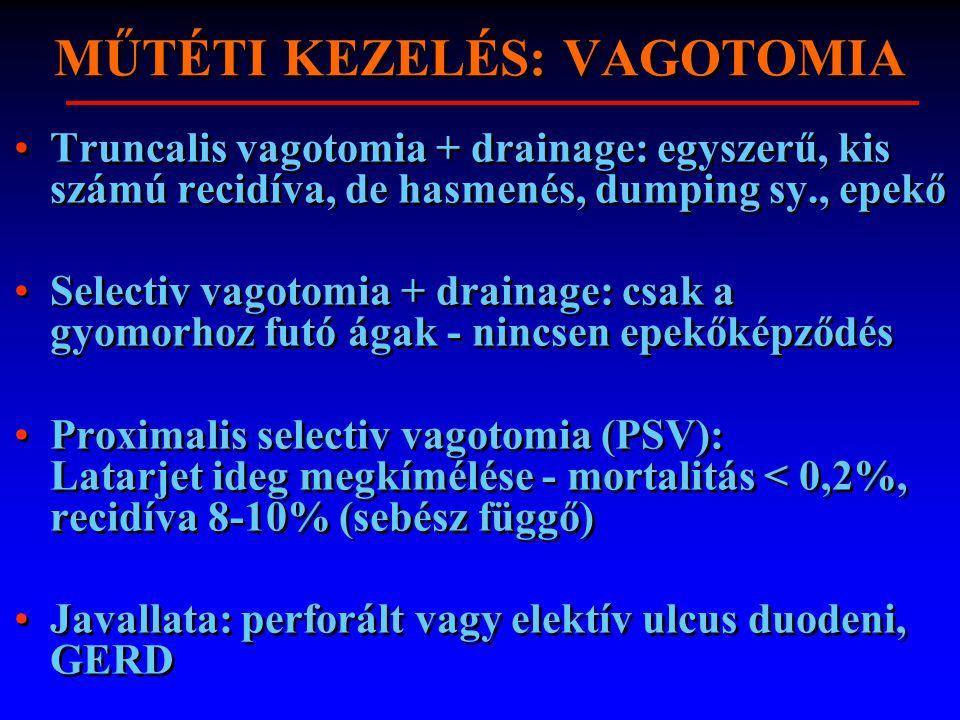 MŰTÉTI KEZELÉS: VAGOTOMIA Truncalis vagotomia + drainage: egyszerű, kis számú recidíva, de hasmenés, dumping sy., epekő Selectiv vagotomia + drainage: