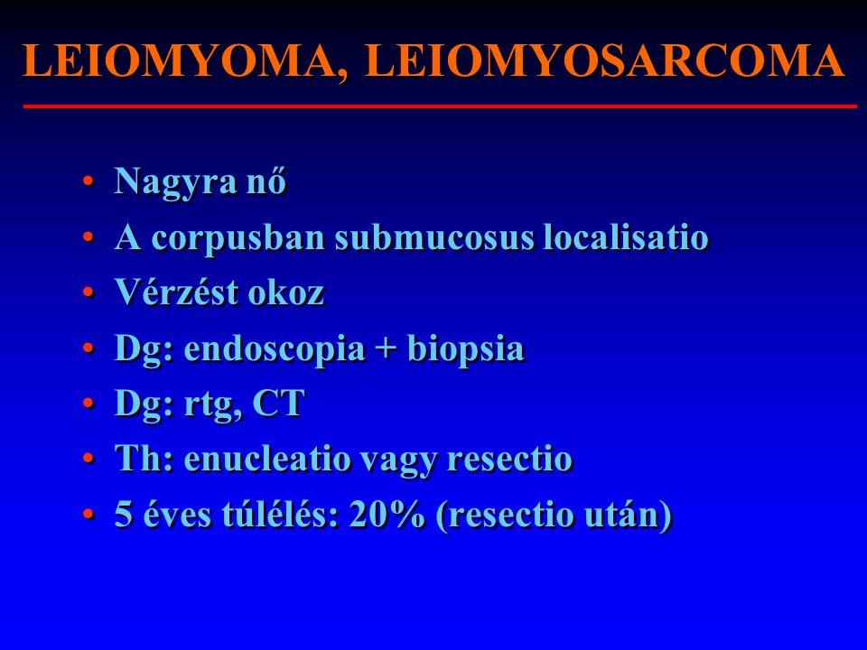 LEIOMYOMA, LEIOMYOSARCOMA Nagyra nő A corpusban submucosus localisatio Vérzést okoz Dg: endoscopia + biopsia Dg: rtg, CT Th: enucleatio vagy resectio