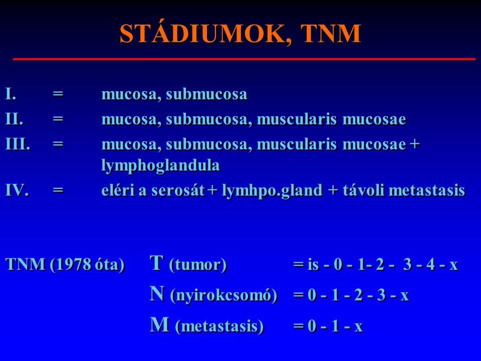 STÁDIUMOK, TNM I. =mucosa, submucosa II. =mucosa, submucosa, muscularis mucosae III. =mucosa, submucosa, muscularis mucosae + lymphoglandula IV.=eléri
