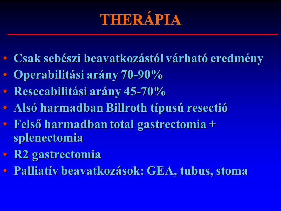THERÁPIA Csak sebészi beavatkozástól várható eredmény Operabilitási arány 70-90% Resecabilitási arány 45-70% Alsó harmadban Billroth típusú resectió F