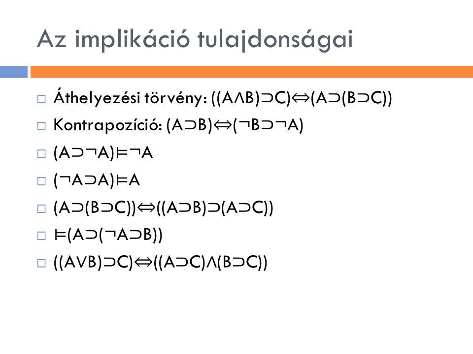 Az implikáció tulajdonságai  Áthelyezési törvény: ((A ∧ B) ⊃ C) ⇔ (A ⊃ (B ⊃ C))  Kontrapozíció: (A ⊃ B) ⇔ (¬B ⊃ ¬A)  (A ⊃ ¬A) ⊨ ¬A  (¬A ⊃ A) ⊨ A 