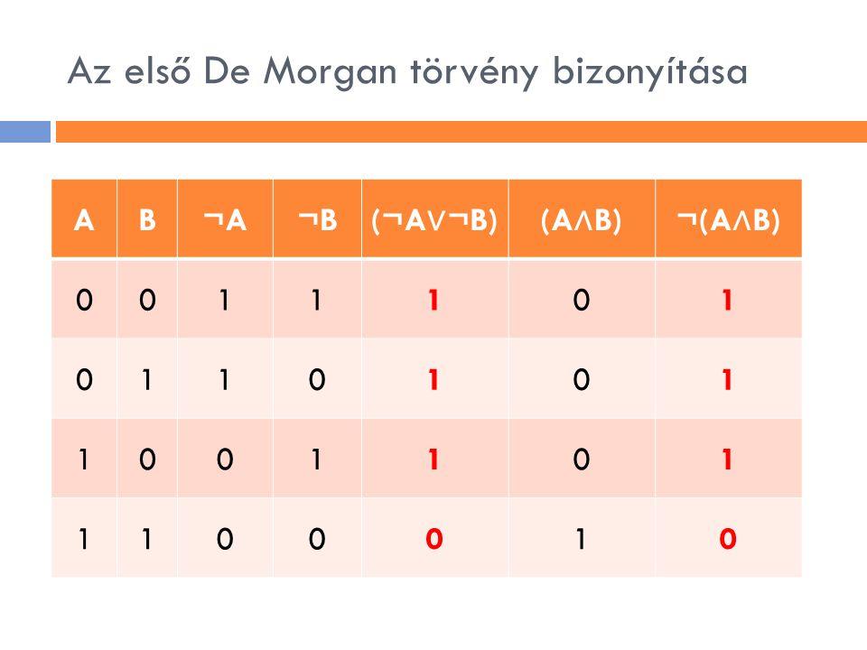 Az első De Morgan törvény bizonyítása AB¬A¬B (¬A ∨ ¬B)(A ∧ B)¬(A ∧ B) 0011101 0110101 1001101 1100010