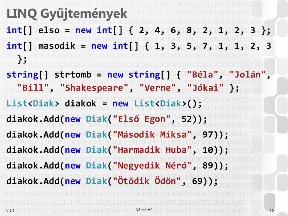 V 1.0 LINQ Gyűjtemények int[] elso = new int[] { 2, 4, 6, 8, 2, 1, 2, 3 }; int[] masodik = new int[] { 1, 3, 5, 7, 1, 1, 2, 3 }; string[] strtomb = new string[] { Béla , Jolán , Bill , Shakespeare , Verne , Jókai }; List diakok = new List (); diakok.Add(new Diak( Első Egon , 52)); diakok.Add(new Diak( Második Miksa , 97)); diakok.Add(new Diak( Harmadik Huba , 10)); diakok.Add(new Diak( Negyedik Néró , 89)); diakok.Add(new Diak( Ötödik Ödön , 69)); OE-NIK HP 10