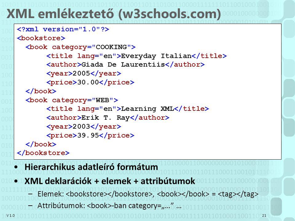 """V 1.0 XML emlékeztető (w3schools.com) Hierarchikus adatleíró formátum XML deklarációk + elemek + attribútumok –Elemek:, = –Attribútumok: -ban category=""""… … 21 Everyday Italian Giada De Laurentiis 2005 30.00 Learning XML Erik T."""