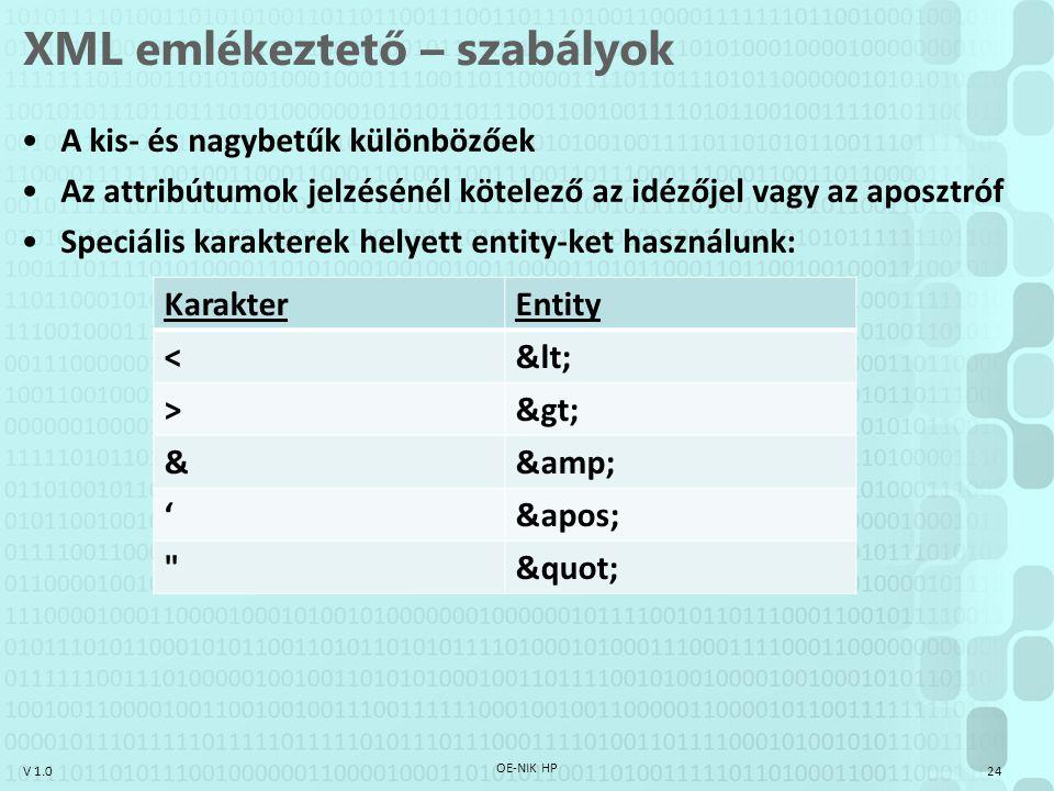 V 1.0 XML emlékeztető – szabályok A kis- és nagybetűk különbözőek Az attribútumok jelzésénél kötelező az idézőjel vagy az aposztróf Speciális karakterek helyett entity-ket használunk: OE-NIK HP 24 KarakterEntity << >> && '&apos;