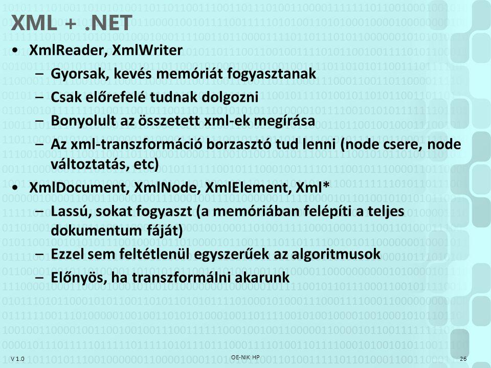V 1.0 OE-NIK HP 26 XML +.NET XmlReader, XmlWriter –Gyorsak, kevés memóriát fogyasztanak –Csak előrefelé tudnak dolgozni –Bonyolult az összetett xml-ek