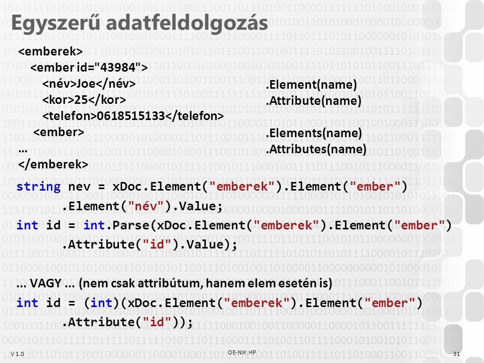 V 1.0 Egyszerű adatfeldolgozás string nev = xDoc.Element( emberek ).Element( ember ).Element( név ).Value; int id = int.Parse(xDoc.Element( emberek ).Element( ember ).Attribute( id ).Value);...
