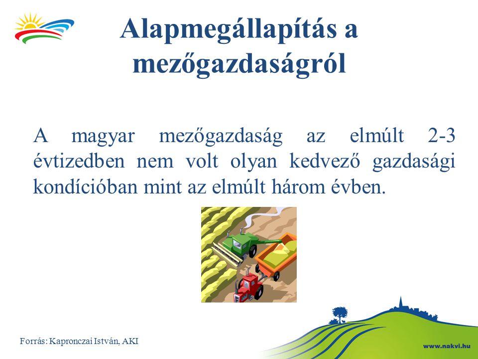 Kifizetett támogatások források szerinti megoszlása Forrás: AKI számítás VM + MVH adatok alapján Forrás: Kapronczai István, AKI