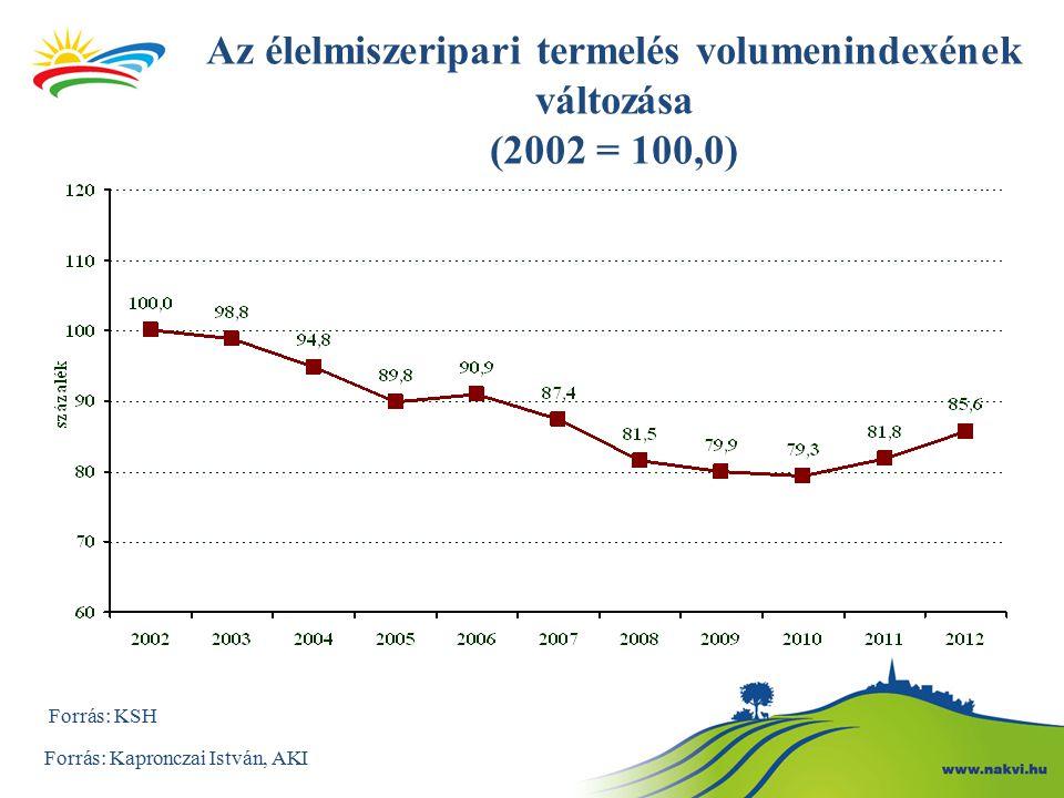Az AKG 2014-2020 közötti időszakban Jelenleg az új EMVA rendelet [az Európai Parlament és a Tanács 1305/2013/EU Rendelete] szerinti prioritásokhoz kötődő intézkedések kidolgozása zajlik.