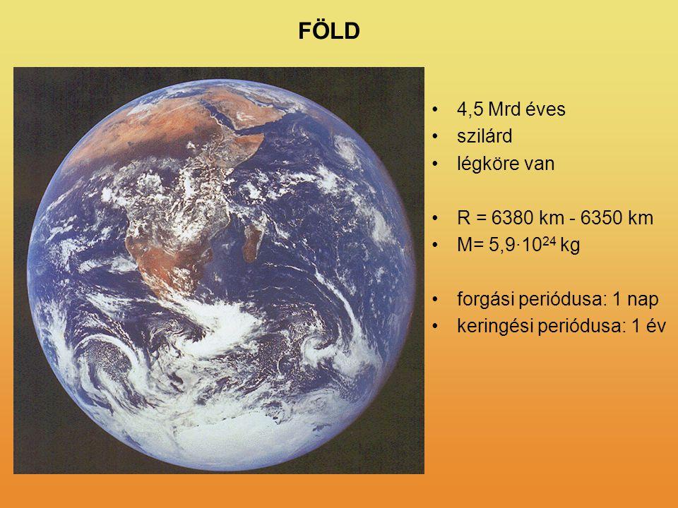FÖLD 4,5 Mrd éves szilárd légköre van R = 6380 km - 6350 km M= 5,9·10 24 kg forgási periódusa: 1 nap keringési periódusa: 1 év