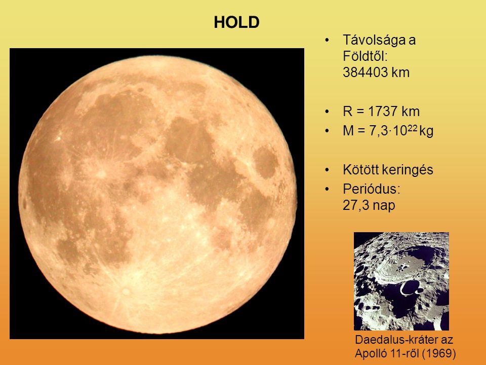 HOLD Távolsága a Földtől: 384403 km R = 1737 km M = 7,3·10 22 kg Kötött keringés Periódus: 27,3 nap Daedalus-kráter az Apolló 11-ről (1969)