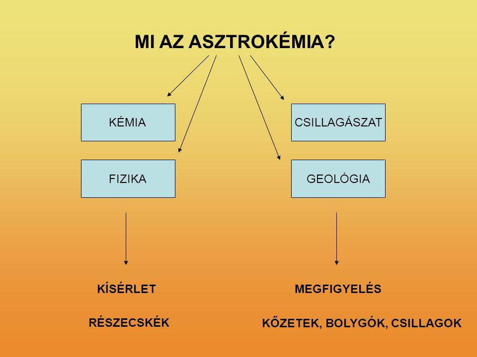 TÖRTÉNETI ÁTTEKINTÉS 1.XVIII-XIX.