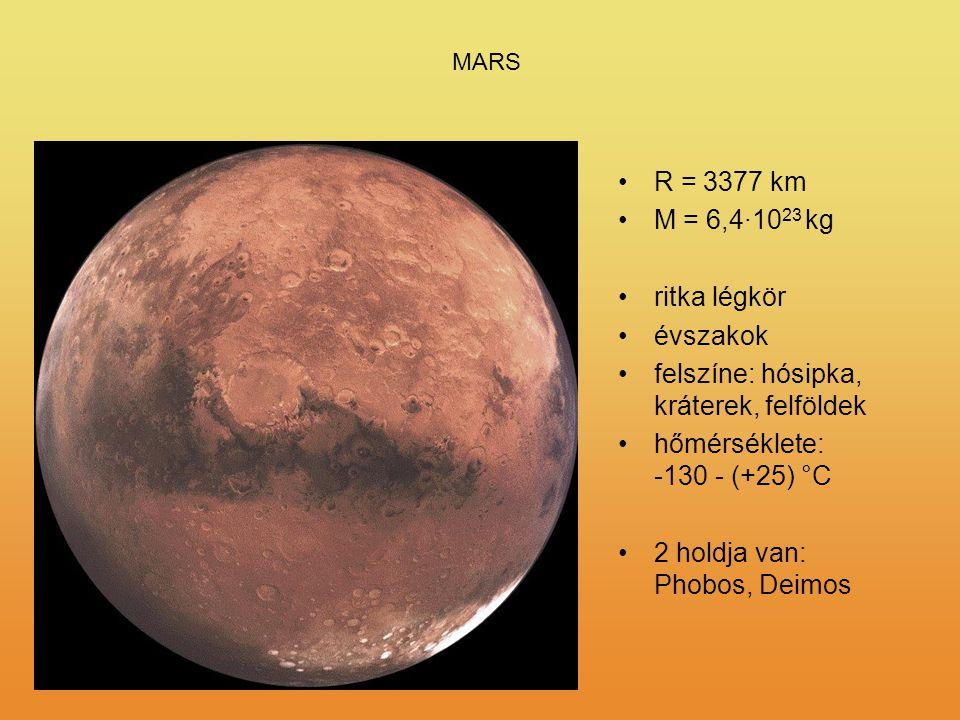 MARS R = 3377 km M = 6,4·10 23 kg ritka légkör évszakok felszíne: hósipka, kráterek, felföldek hőmérséklete: -130 - (+25) °C 2 holdja van: Phobos, Dei