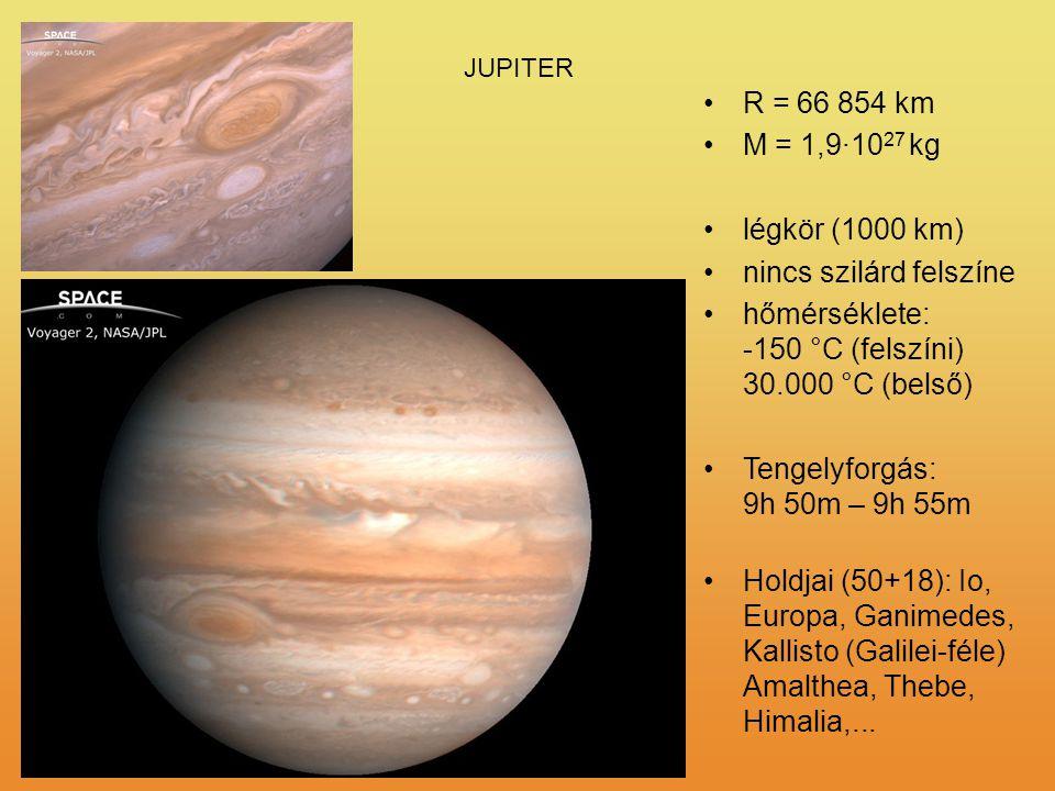 JUPITER R = 66 854 km M = 1,9·10 27 kg légkör (1000 km) nincs szilárd felszíne hőmérséklete: -150 °C (felszíni) 30.000 °C (belső) Tengelyforgás: 9h 50