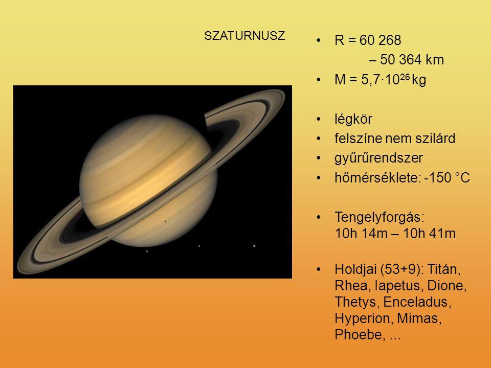 SZATURNUSZ R = 60 268 – 50 364 km M = 5,7·10 26 kg légkör felszíne nem szilárd gyűrűrendszer hőmérséklete: -150 °C Tengelyforgás: 10h 14m – 10h 41m Ho
