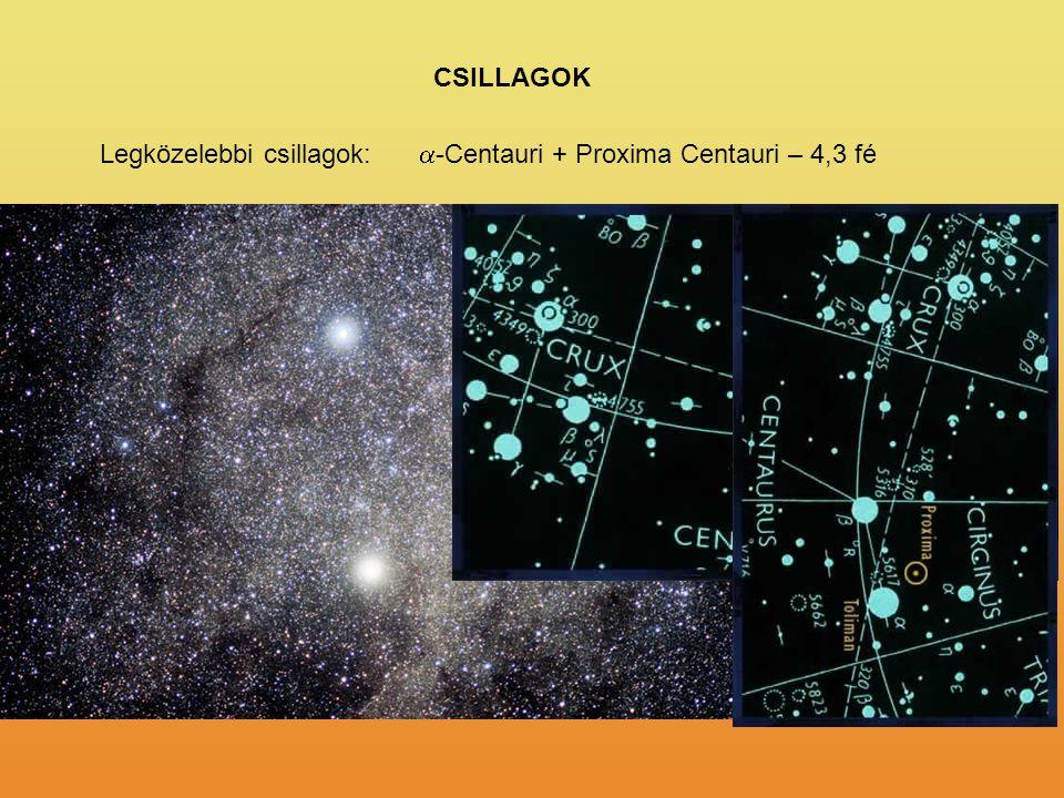 CSILLAGOK Legközelebbi csillagok:  -Centauri + Proxima Centauri – 4,3 fé