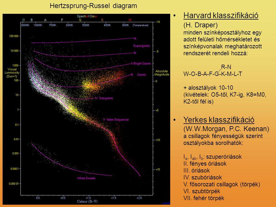 Hertzsprung-Russel diagram Harvard klasszifikáció (H. Draper) minden színképosztályhoz egy adott felületi hőmérsékletet és színképvonalak meghatározot