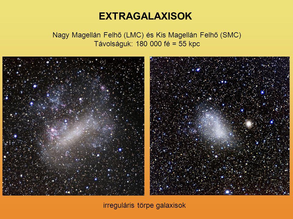 EXTRAGALAXISOK Nagy Magellán Felhő (LMC) és Kis Magellán Felhő (SMC) Távolságuk: 180 000 fé = 55 kpc irreguláris törpe galaxisok