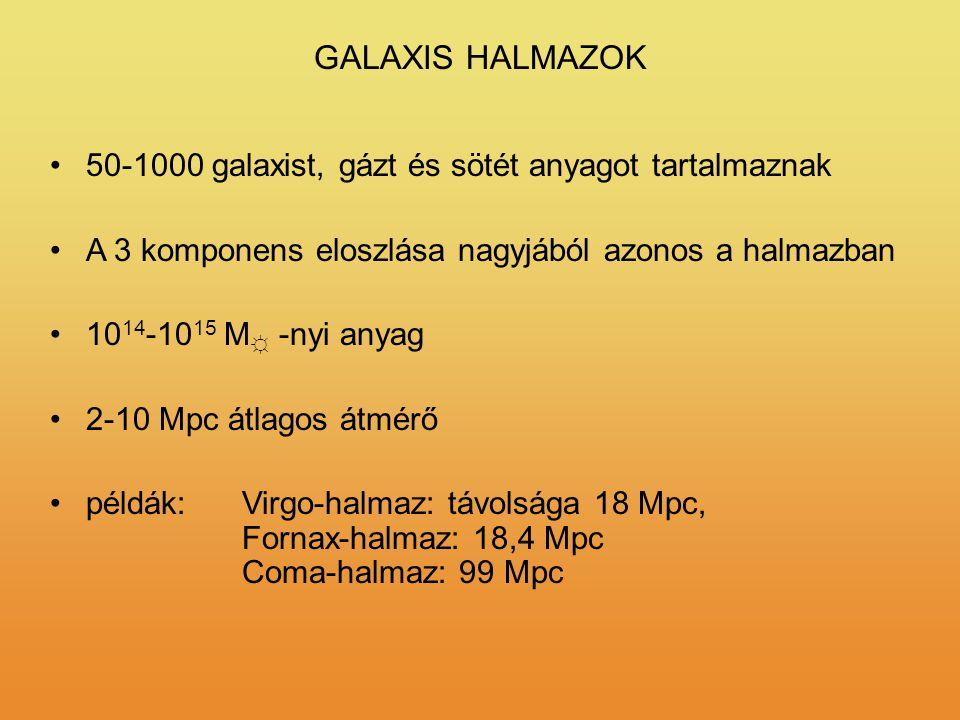 GALAXIS HALMAZOK 50-1000 galaxist, gázt és sötét anyagot tartalmaznak A 3 komponens eloszlása nagyjából azonos a halmazban 10 14 -10 15 M ☼ -nyi anyag