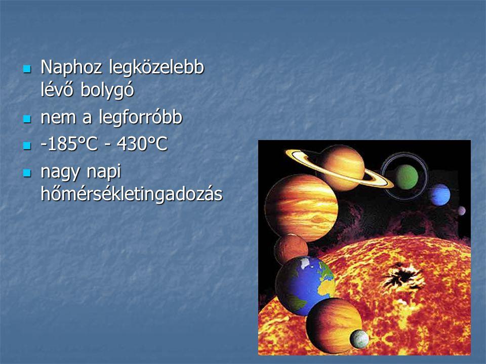 Naphoz legközelebb lévő bolygó Naphoz legközelebb lévő bolygó nem a legforróbb nem a legforróbb -185°C - 430°C -185°C - 430°C nagy napi hőmérsékletingadozás nagy napi hőmérsékletingadozás