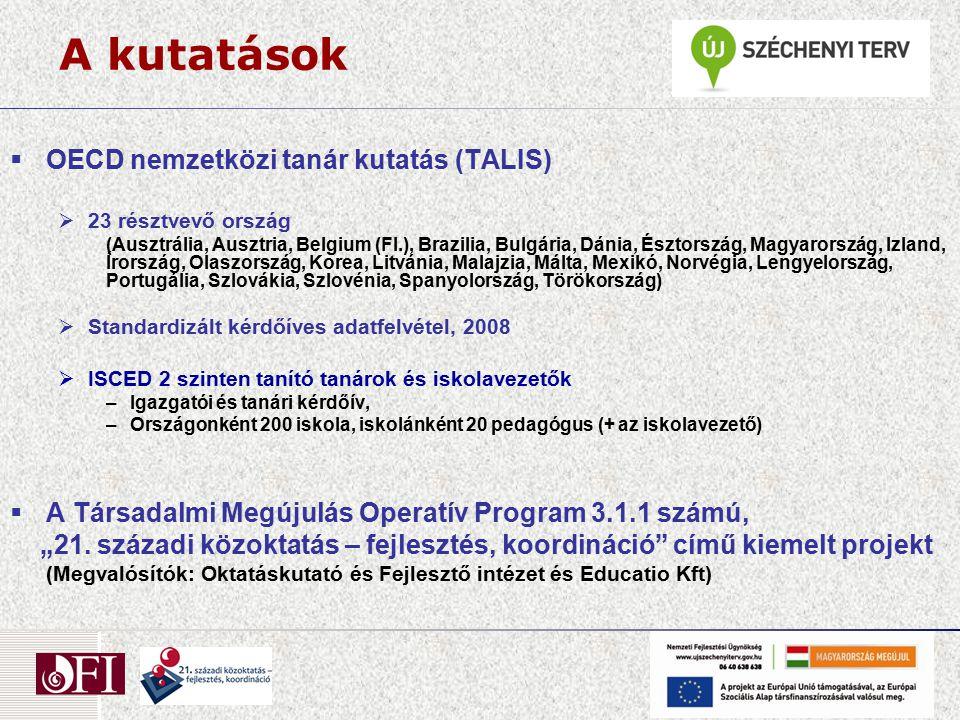 A kutatások  OECD nemzetközi tanár kutatás (TALIS)  23 résztvevő ország (Ausztrália, Ausztria, Belgium (Fl.), Brazilia, Bulgária, Dánia, Észtország,
