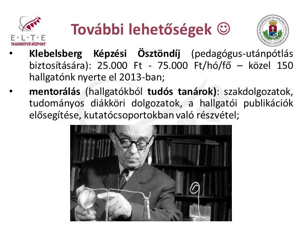 További lehetőségek Klebelsberg Képzési Ösztöndíj (pedagógus-utánpótlás biztosítására): 25.000 Ft - 75.000 Ft/hó/fő – közel 150 hallgatónk nyerte el 2
