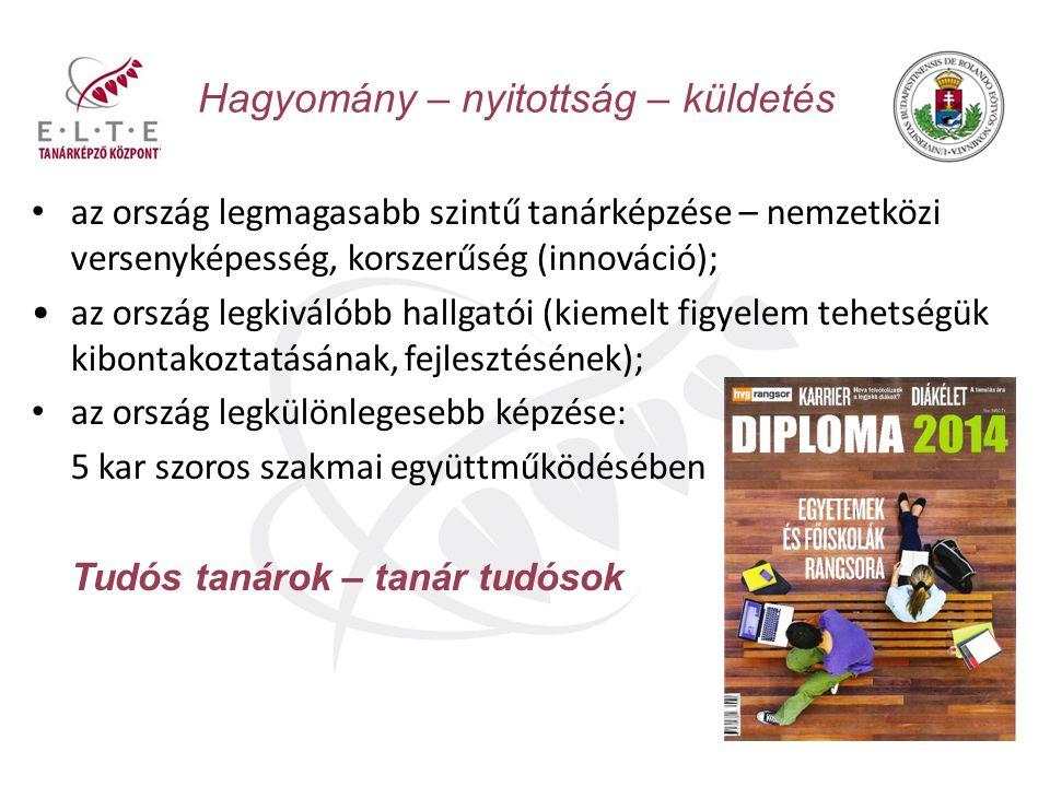Hagyomány – nyitottság – küldetés az ország legmagasabb szintű tanárképzése – nemzetközi versenyképesség, korszerűség (innováció); az ország legkiválóbb hallgatói (kiemelt figyelem tehetségük kibontakoztatásának, fejlesztésének); az ország legkülönlegesebb képzése: 5 kar szoros szakmai együttműködésében Tudós tanárok – tanár tudósok