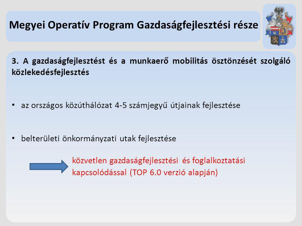 3. A gazdaságfejlesztést és a munkaerő mobilitás ösztönzését szolgáló közlekedésfejlesztés az országos közúthálózat 4-5 számjegyű útjainak fejlesztése