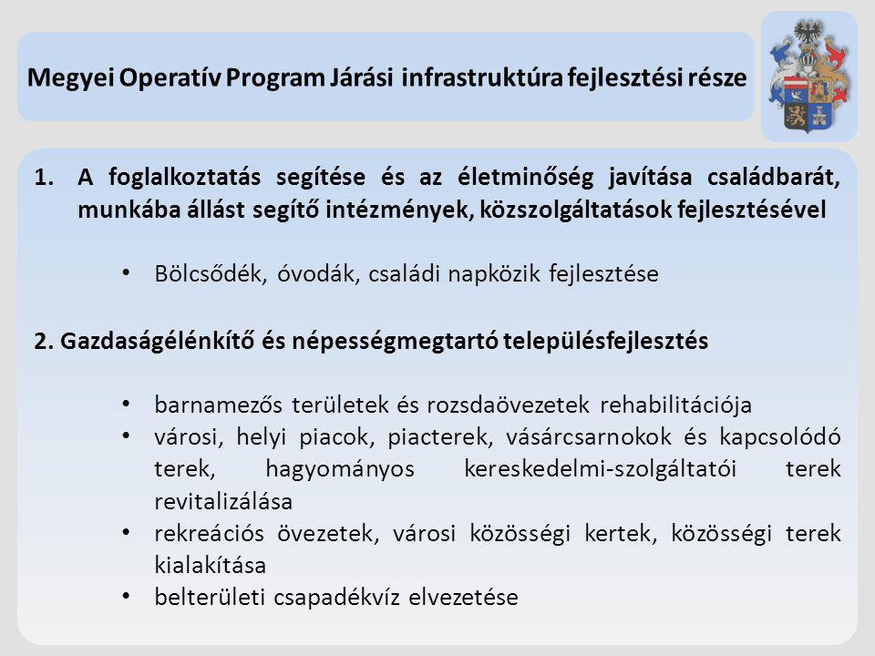 1.A foglalkoztatás segítése és az életminőség javítása családbarát, munkába állást segítő intézmények, közszolgáltatások fejlesztésével Bölcsődék, óvodák, családi napközik fejlesztése 2.