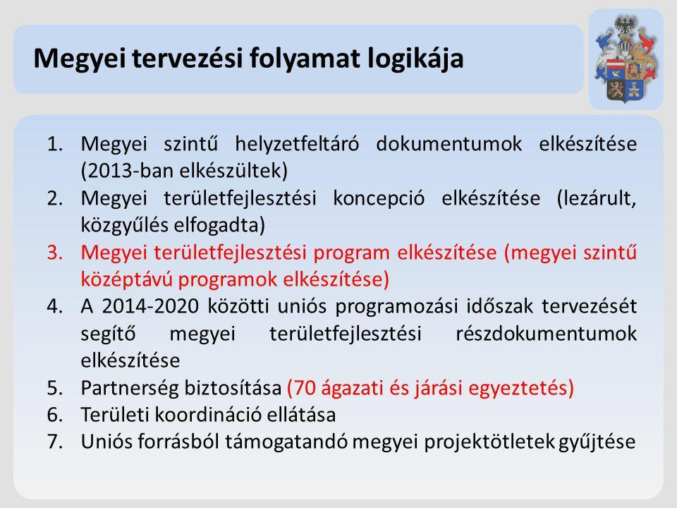 Megyei tervezési folyamat logikája 1.Megyei szintű helyzetfeltáró dokumentumok elkészítése (2013-ban elkészültek) 2.Megyei területfejlesztési koncepció elkészítése (lezárult, közgyűlés elfogadta) 3.Megyei területfejlesztési program elkészítése (megyei szintű középtávú programok elkészítése) 4.A 2014-2020 közötti uniós programozási időszak tervezését segítő megyei területfejlesztési részdokumentumok elkészítése 5.Partnerség biztosítása (70 ágazati és járási egyeztetés) 6.Területi koordináció ellátása 7.Uniós forrásból támogatandó megyei projektötletek gyűjtése