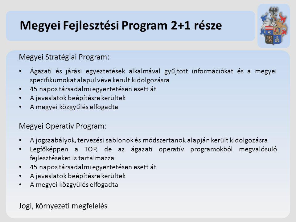 Megyei Fejlesztési Program 2+1 része Megyei Stratégiai Program: Ágazati és járási egyeztetések alkalmával gyűjtött információkat és a megyei specifikumokat alapul véve került kidolgozásra 45 napos társadalmi egyeztetésen esett át A javaslatok beépítésre kerültek A megyei közgyűlés elfogadta Megyei Operatív Program: A jogszabályok, tervezési sablonok és módszertanok alapján került kidolgozásra Legfőképpen a TOP, de az ágazati operatív programokból megvalósuló fejlesztéseket is tartalmazza 45 napos társadalmi egyeztetésen esett át A javaslatok beépítésre kerültek A megyei közgyűlés elfogadta Jogi, környezeti megfelelés
