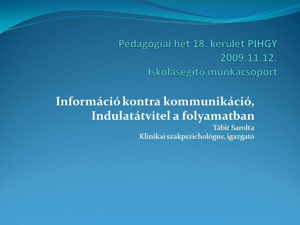 Információ kontra kommunikáció, Indulatátvitel a folyamatban Tábit Sarolta Klinikai szakpszichológus, igazgató