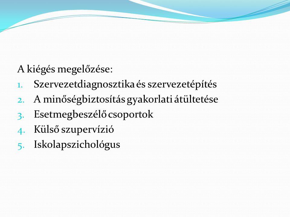 A kiégés megelőzése: 1. Szervezetdiagnosztika és szervezetépítés 2. A minőségbiztosítás gyakorlati átültetése 3. Esetmegbeszélő csoportok 4. Külső szu