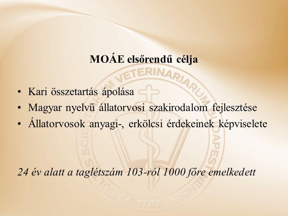 MOÁE elsőrendű célja Kari összetartás ápolása Magyar nyelvű állatorvosi szakirodalom fejlesztése Állatorvosok anyagi-, erkölcsi érdekeinek képviselete