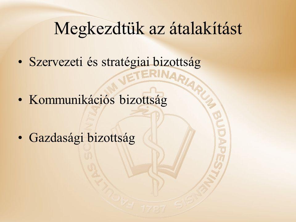 Megkezdtük az átalakítást Szervezeti és stratégiai bizottság Kommunikációs bizottság Gazdasági bizottság