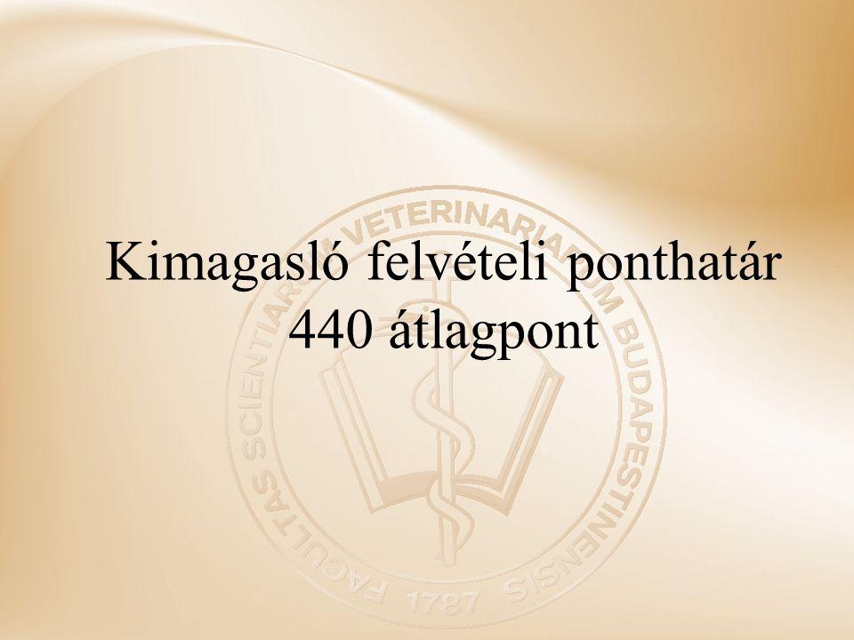 Kimagasló felvételi ponthatár 440 átlagpont
