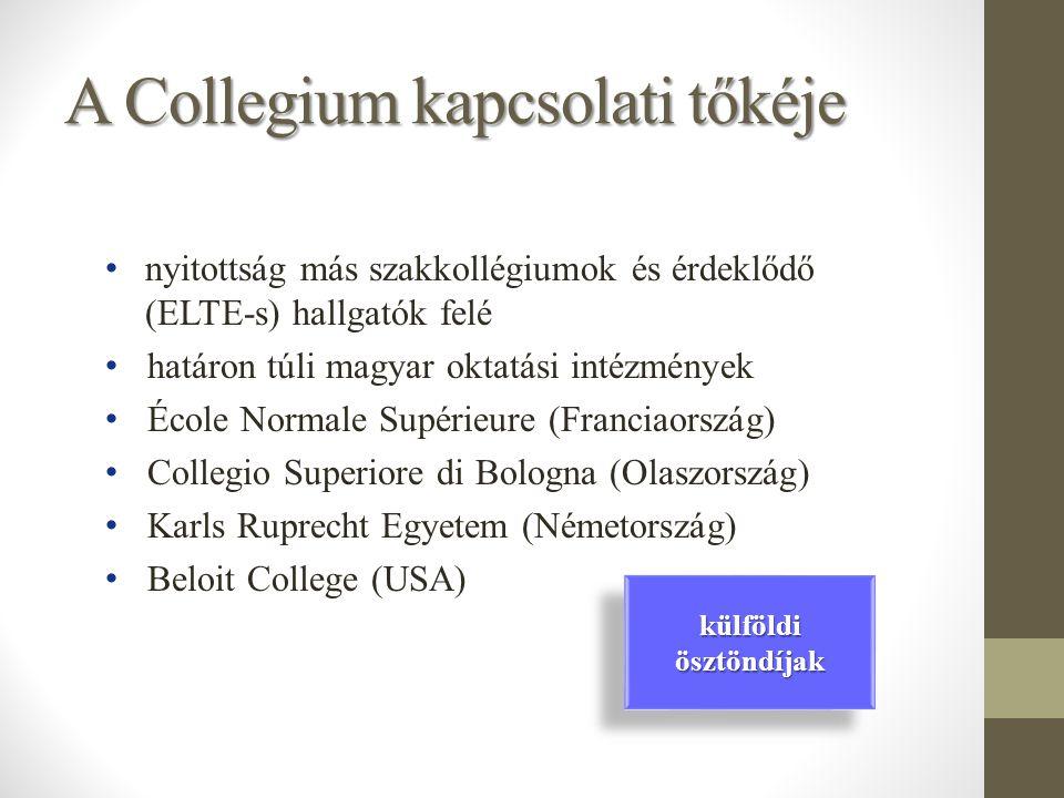 A Collegium kapcsolati tőkéje nyitottság más szakkollégiumok és érdeklődő (ELTE-s) hallgatók felé határon túli magyar oktatási intézmények École Normale Supérieure (Franciaország) Collegio Superiore di Bologna (Olaszország) Karls Ruprecht Egyetem (Németország) Beloit College (USA) külföldi ösztöndíjak
